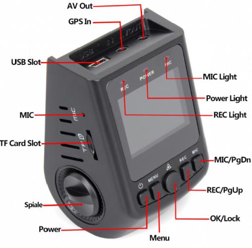 autos-kamera-5
